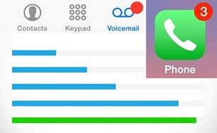 Voicemail Listen Rate - 96%